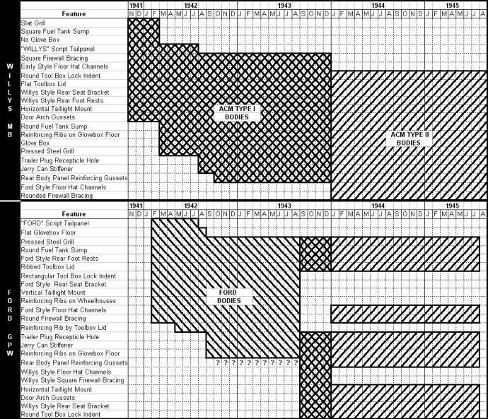 darryls_body_chart