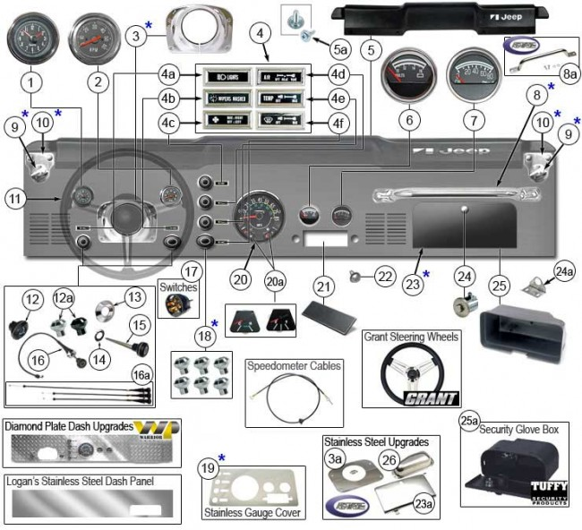 dashboard_scrambler_schematic