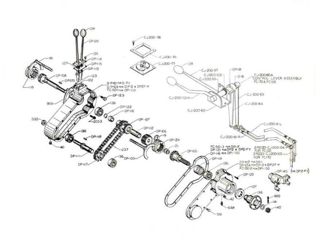 ramsey-pto-dual-lever-brochure2