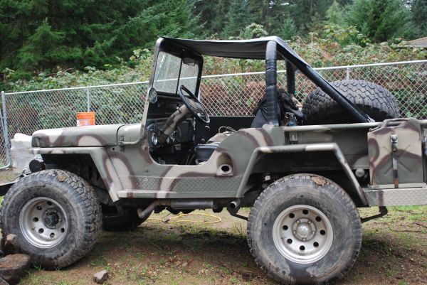 Portland Real Estate By Owner Craigslist | Autos Post