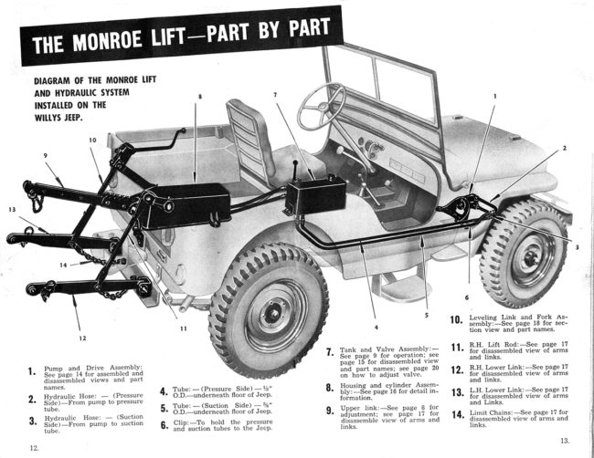 monore-lift-part-by-part-lores