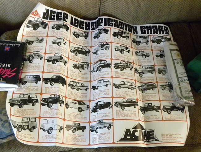 jeep-identification-chart-poster