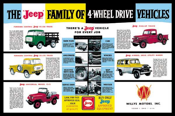 101-jeep-family