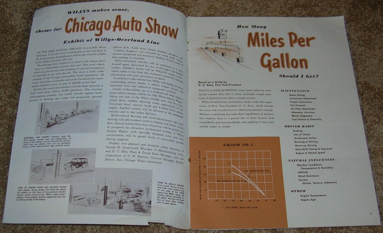 1951-02-salesbuilder-2