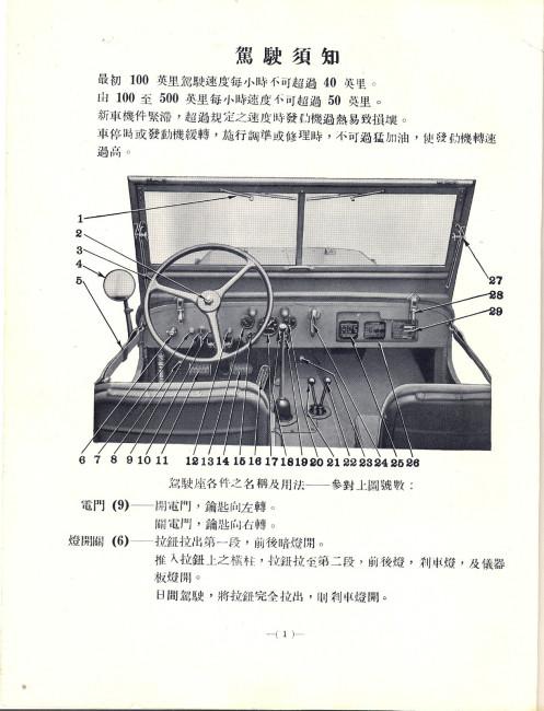 1942-mb-chinese-manual2