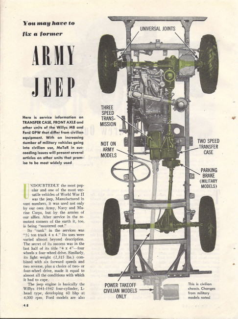 1946-article-how-to-fix-former-army-jeep