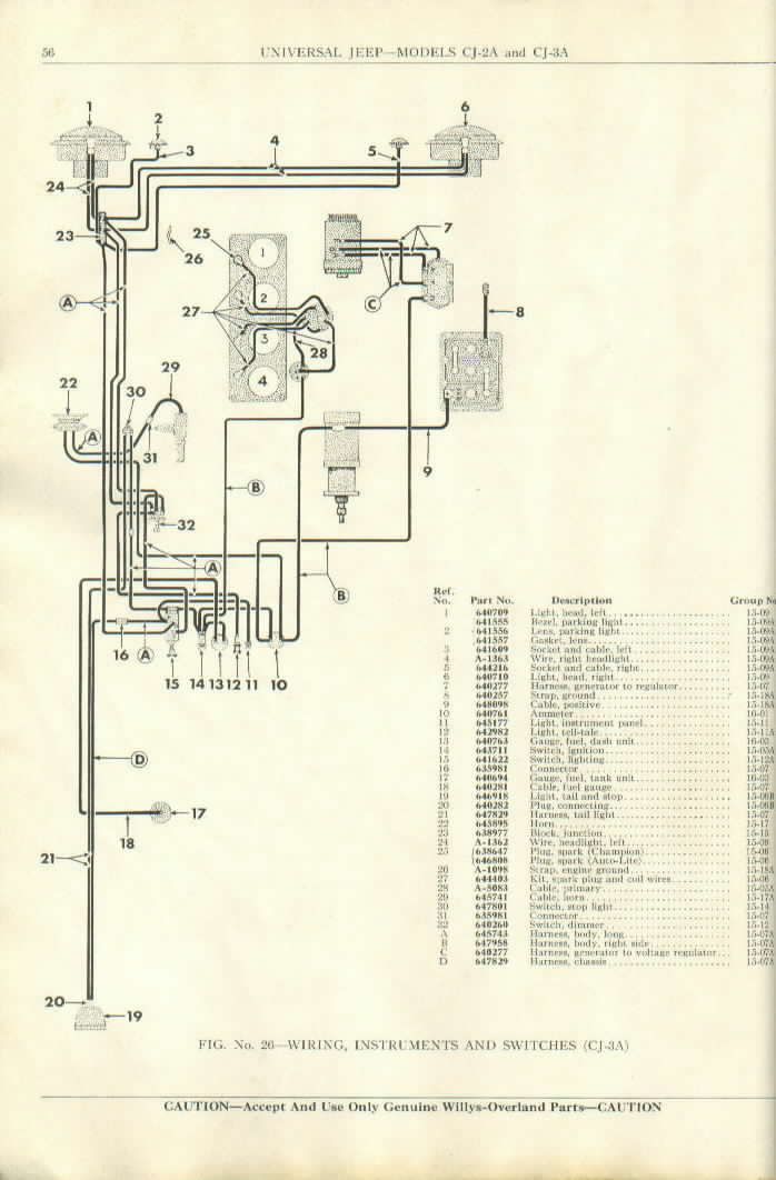 Cj3a Wiring Diagram - All Diagram Schematics on