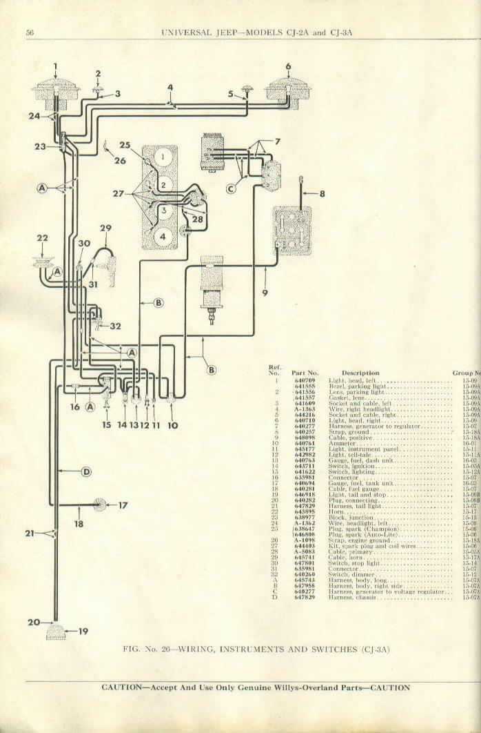 Diagram 1947 Willys Wiring Diagram Full Version Hd Quality Wiring Diagram Mediagrame Fimaanapoli It