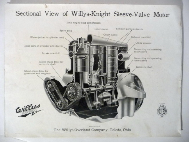 willys-knight-sleeve-motor1