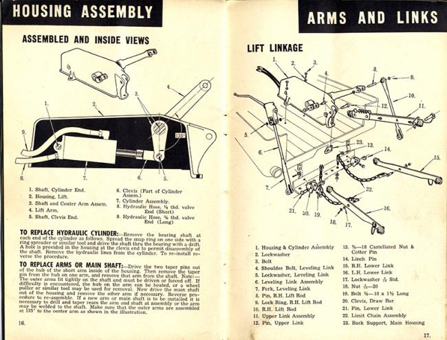 monroe-hydraulic-lift-hitch-manual10