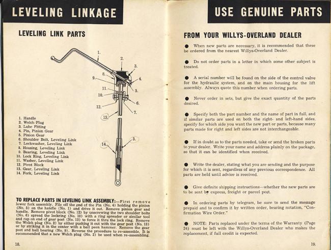 monroe-hydraulic-lift-hitch-manual11