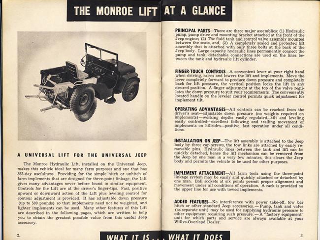 monroe-hydraulic-lift-hitch-manual3