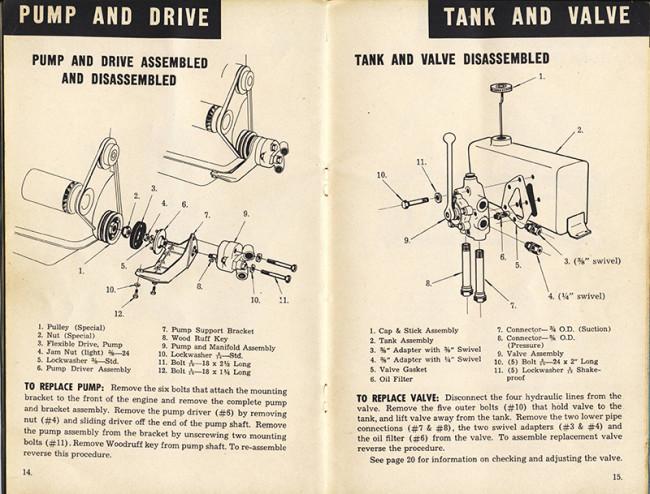 monroe-hydraulic-lift-hitch-manual9