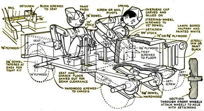 1944-01-popular-science-pulltoy-jeep-plans1
