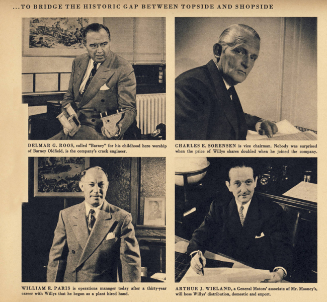 1946-08-fortune-mag-pg83-exec-photos-lores