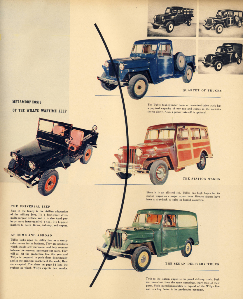 1946-08-fortune-mag-pg85-jeeps-lores