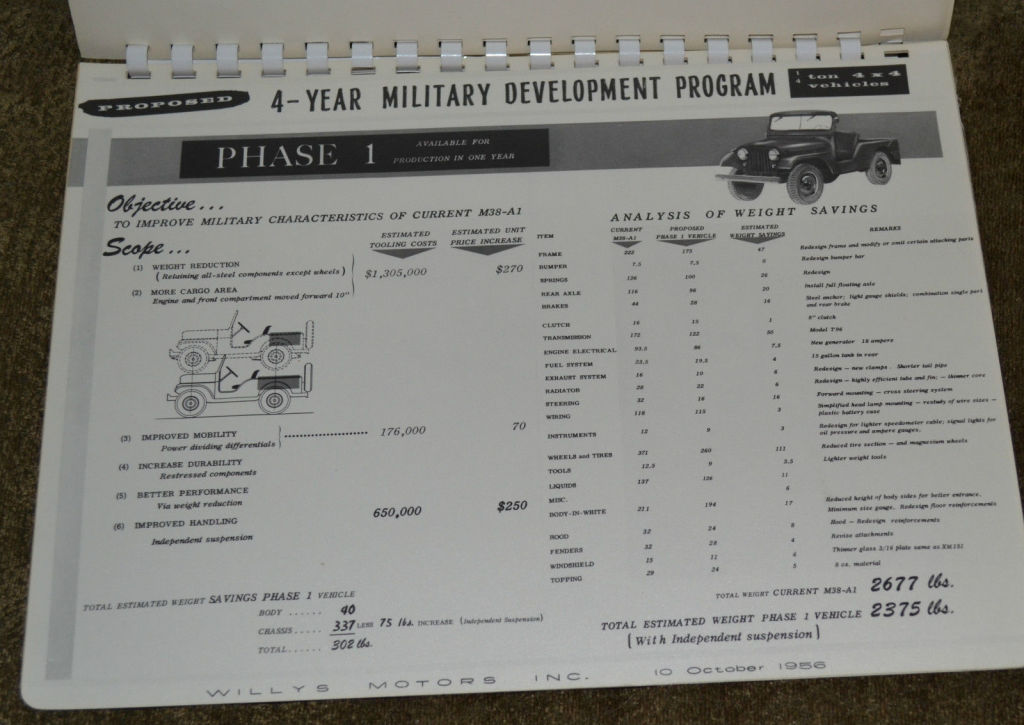 1956-military-proposal-book-4year-3