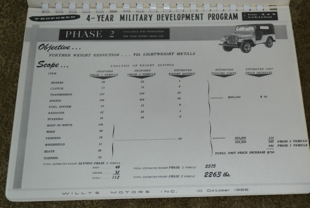 1956-military-proposal-book-4year-4