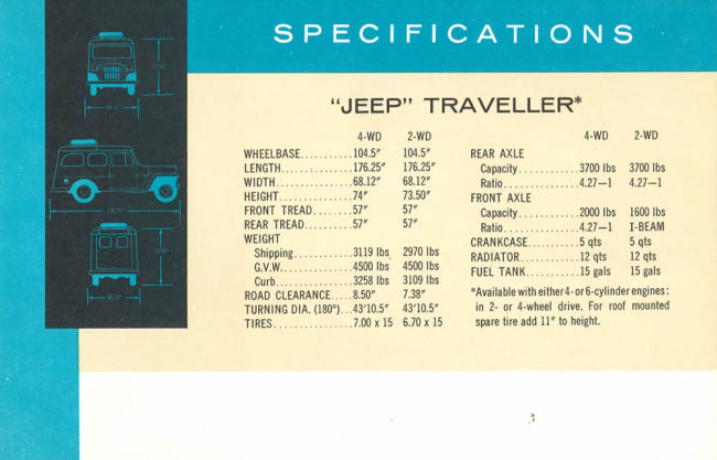 1961 Willys Traveller brochure-2