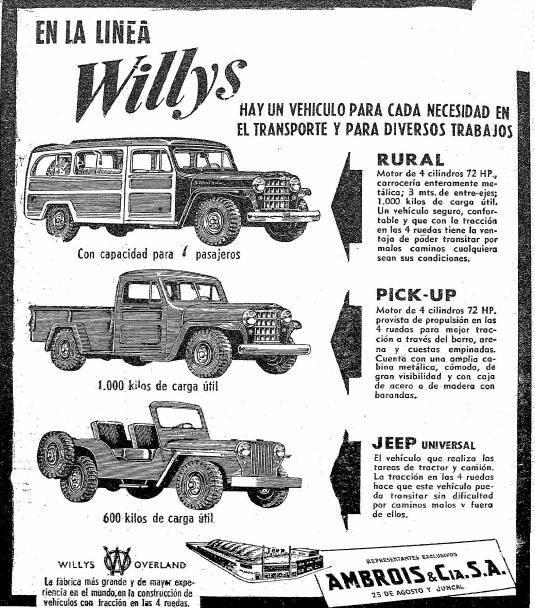 early-uruguay-ad