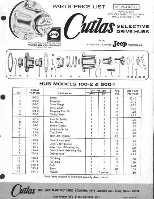 cutlas-hub-4