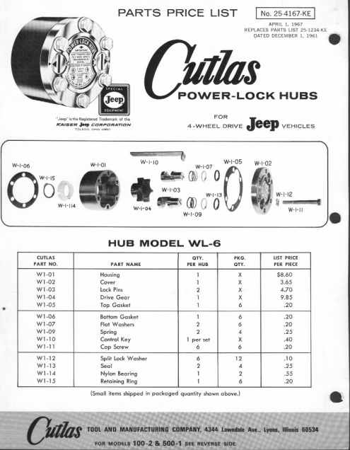 cutlas-power-lock-hubs