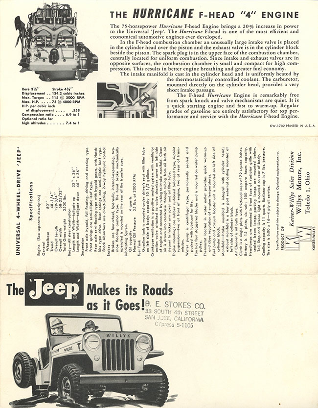 1954-form-kw-1702-cj3b-jeep-makes-its-road1-lores