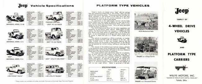 1960-jeep-family-brochure2