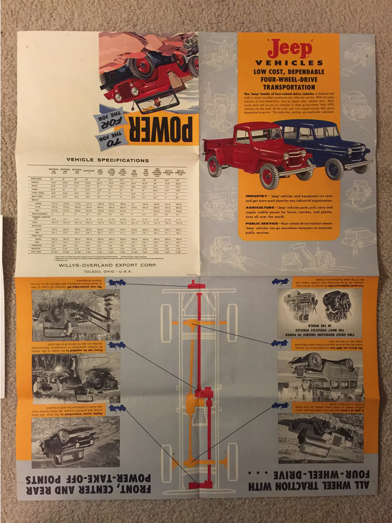 1956-poster-jeep-family6
