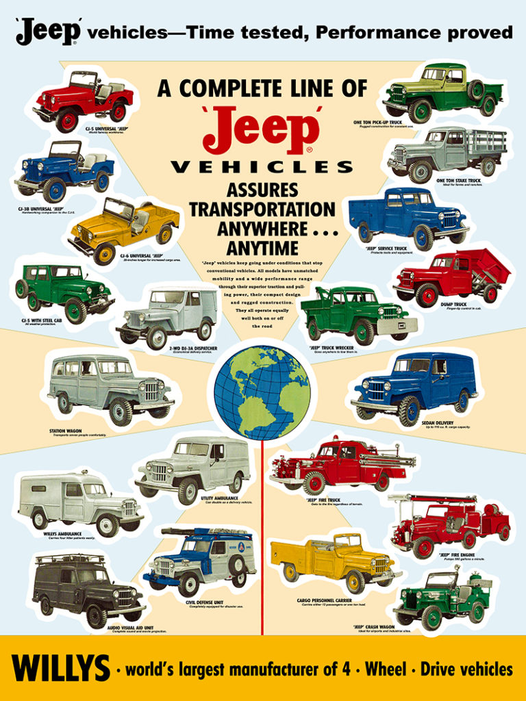 1956-jeep-family-poster-18x24-colors-lores