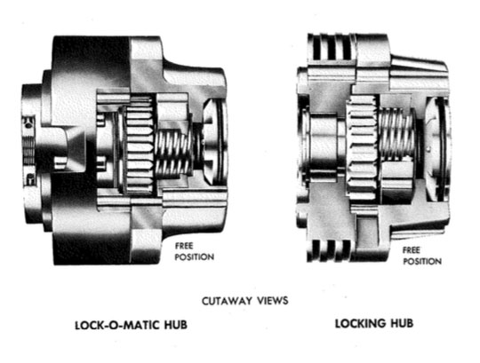 1956-warn-hub-wl2-wo1-instructions1
