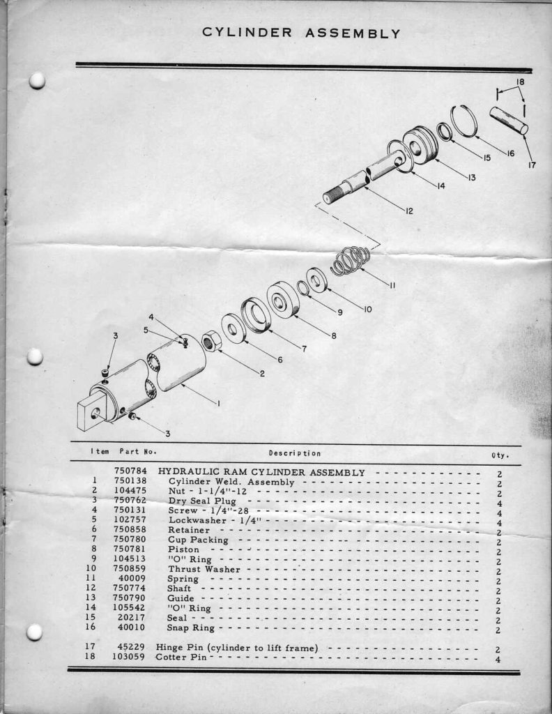 Ewillys Your Source For Jeep And Willys Deals Mods More Early Cj5 Wiring Diagram Garwood Dump Fc Manual2