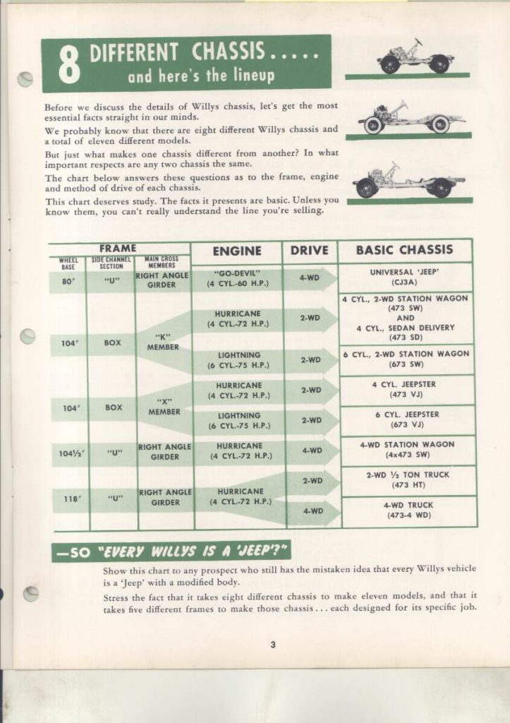 1950-selling-wagon-brochure5
