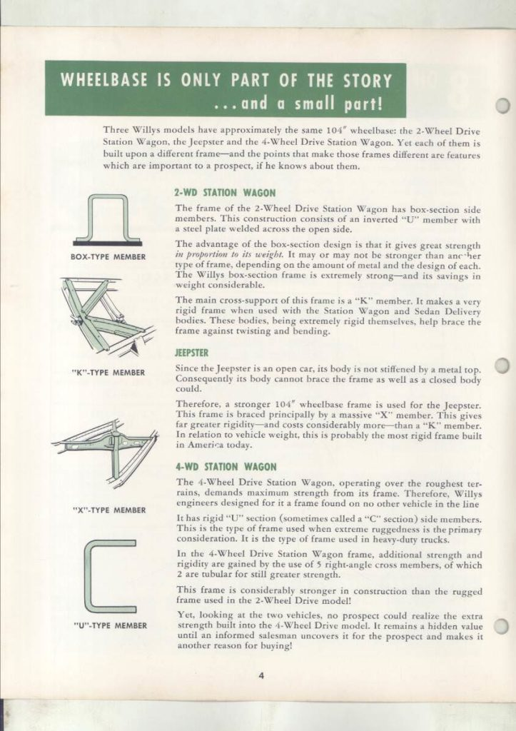 1950-selling-wagon-brochure6