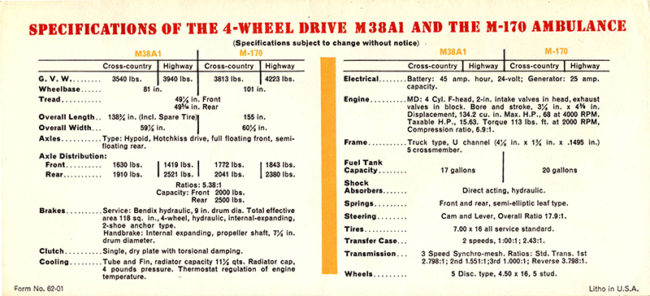 1962-01-military-vehicles-brochure-flat2