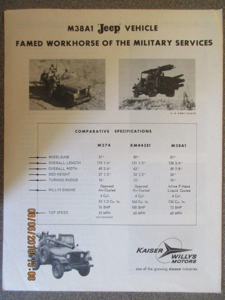 m38a1-spec-sheet-1
