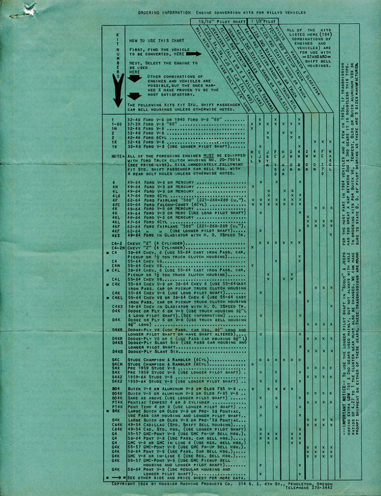 1964-08-18-hoosier-machine-pendleton-brochure6
