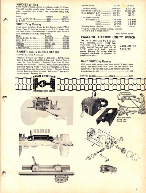brian-chuchua-catalog-117pg1