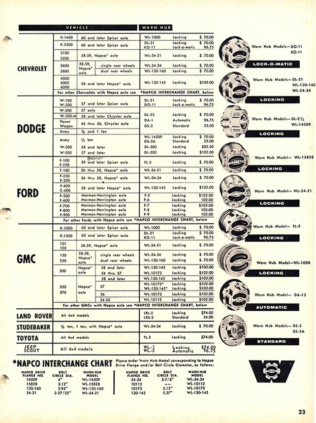 brian-chuchua-catalog-117pg23