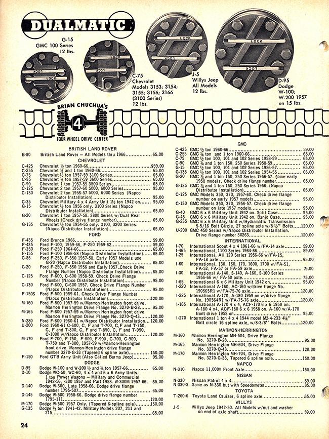 brian-chuchua-catalog-117pg24