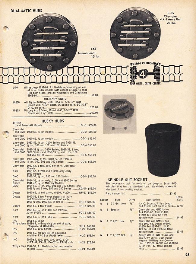 brian-chuchua-catalog-117pg25