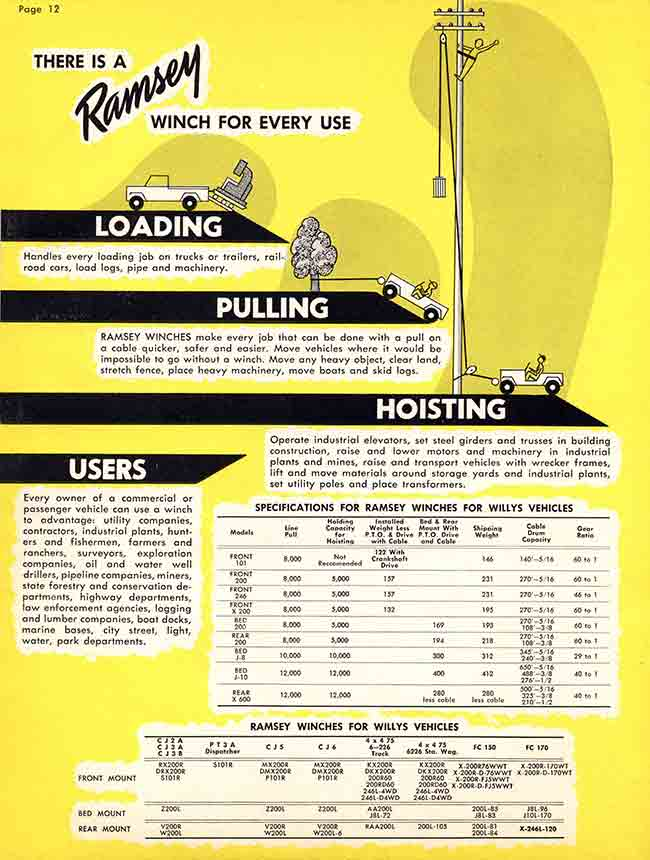 1959-ramsey-winch-pto-brochure15