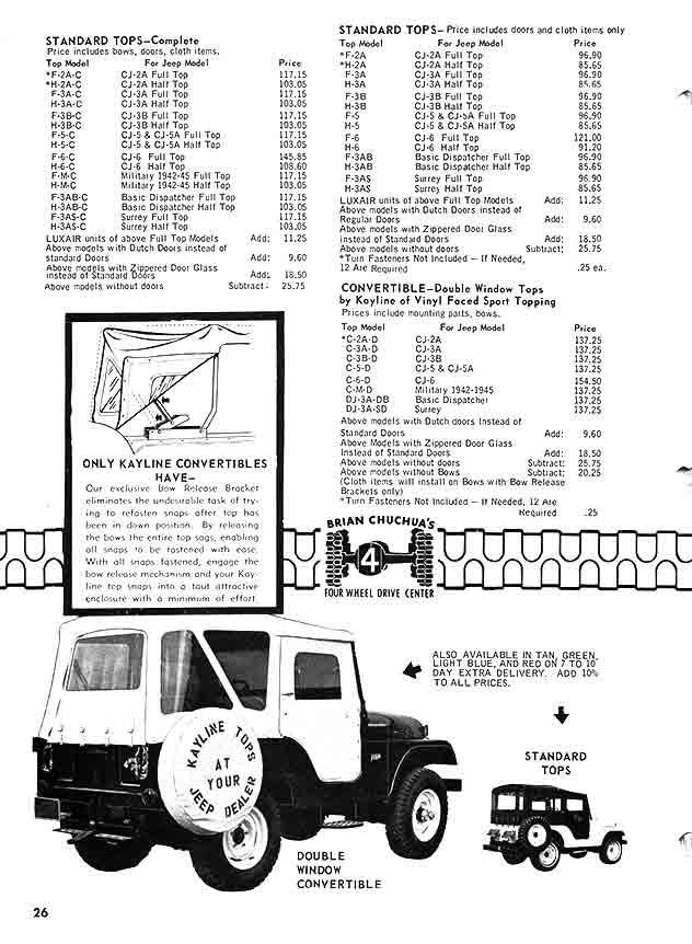 brian-chuchua-catalog-117pg26