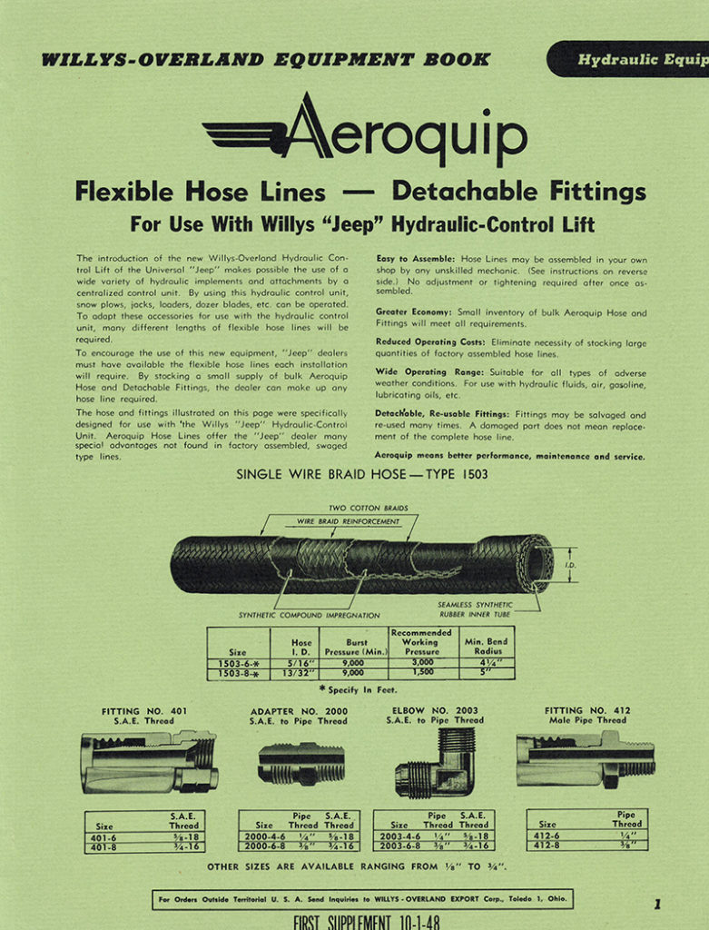 aeroquip-hydraulic-fittings-brochure1-lores