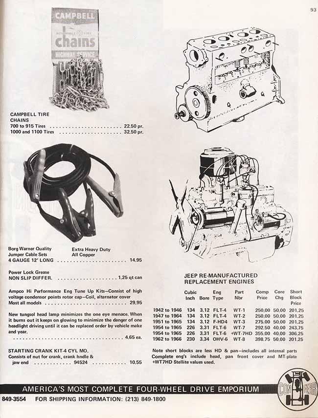1970-conferr-catalog-pg93