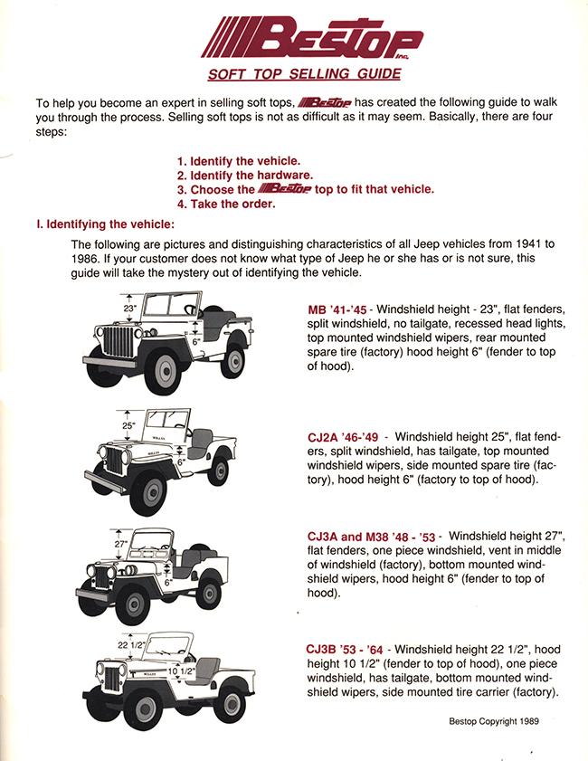 1989-bestop-plastic-identify-jeep-brochure1-lores