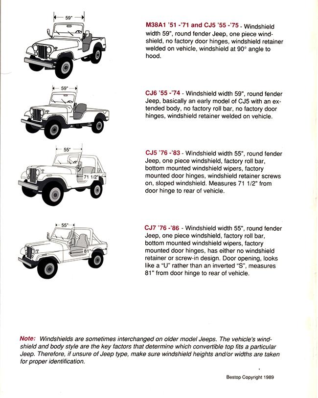 1989-bestop-plastic-identify-jeep-brochure2-lores