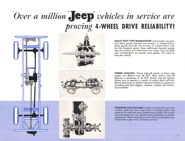1957-family-of-4-wheel-drive-jeeps-brochure01-lores