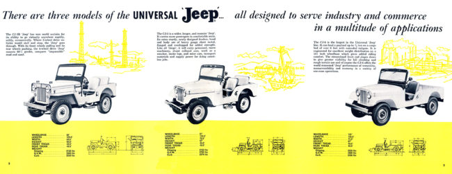 1957-family-of-4-wheel-drive-jeeps-brochure03-02-lores