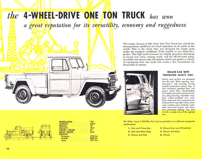 1957-family-of-4-wheel-drive-jeeps-brochure10-lores